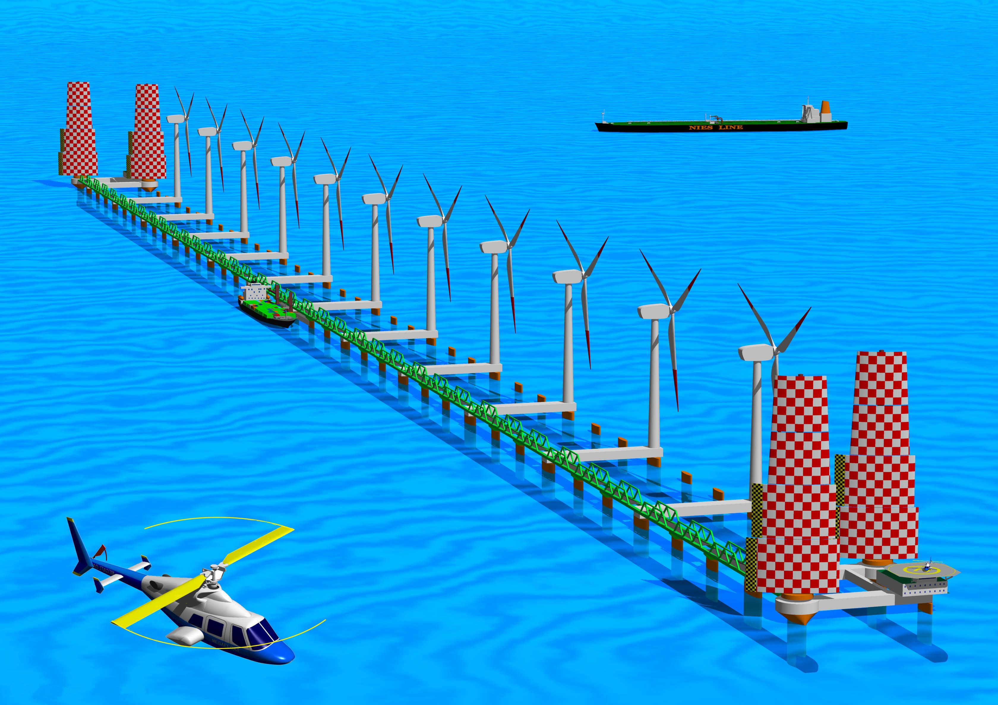 renewable energy ocean energy