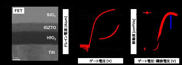 図2_ko.png