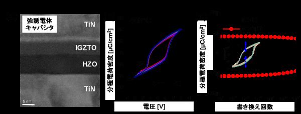 図3_ko.png